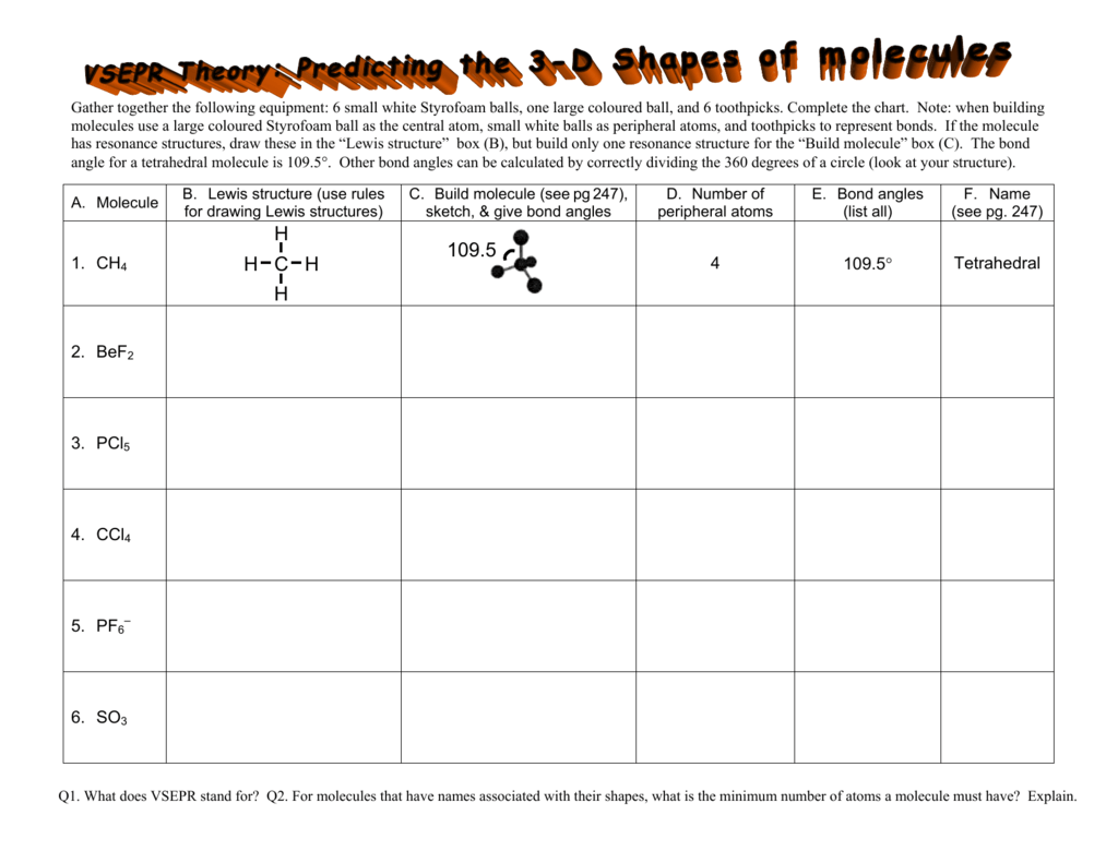 Vsepr Worksheet