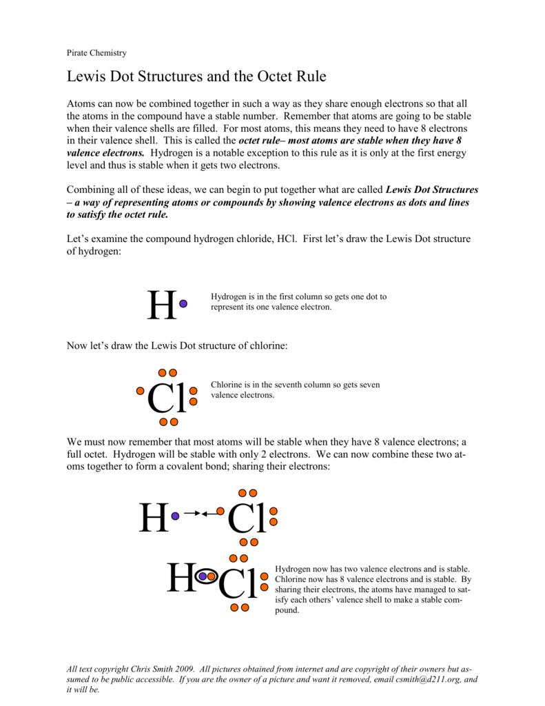 hight resolution of dot diagram element chlorine