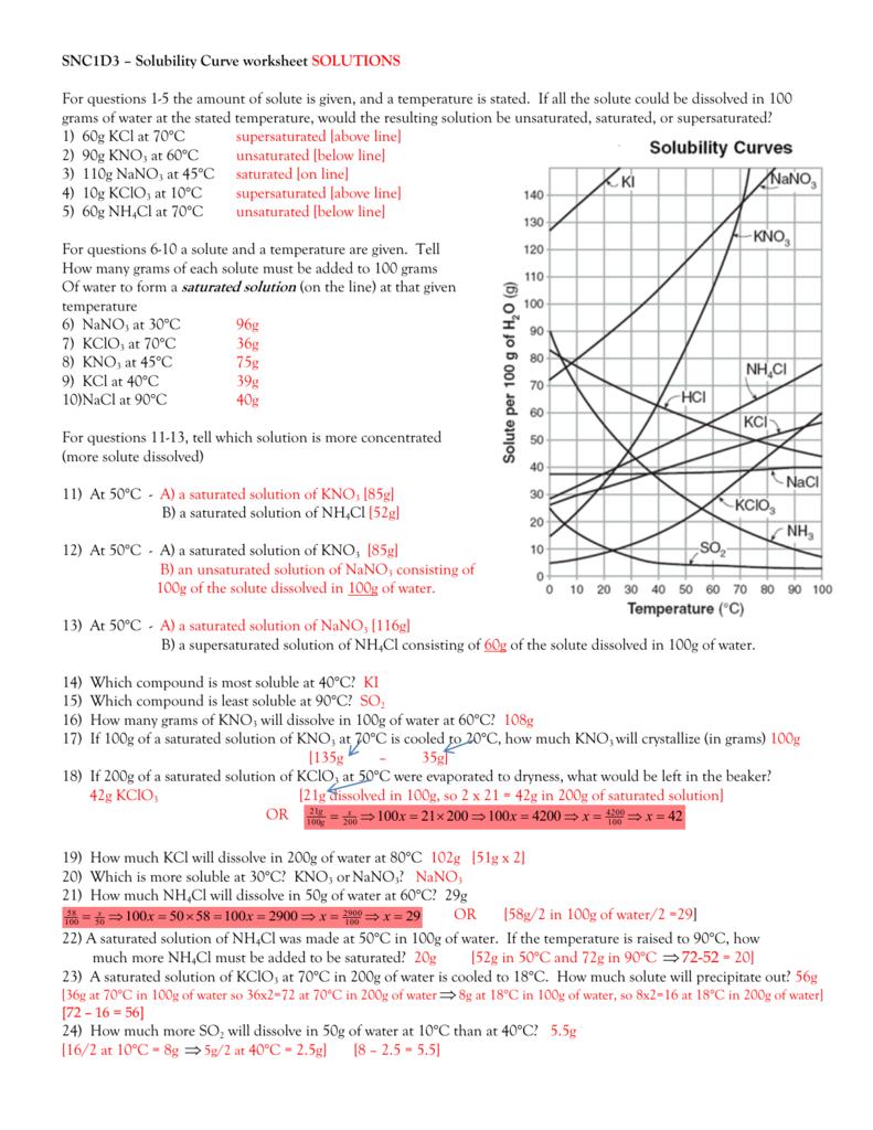 worksheet. Solubility Graph Worksheet. Worksheet Fun