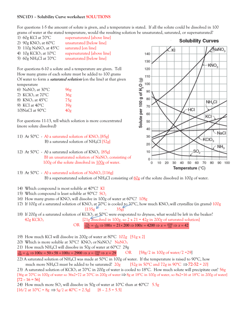 hight resolution of solubility chart worksheet answers - Yerse