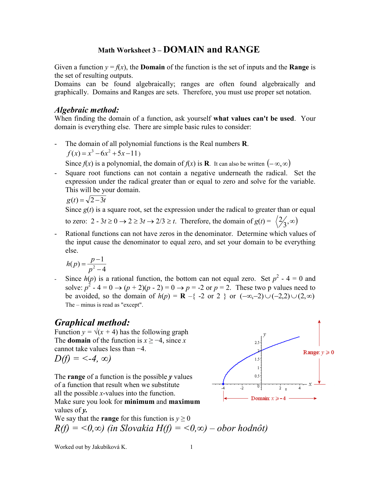 Domain And Range Worksheet