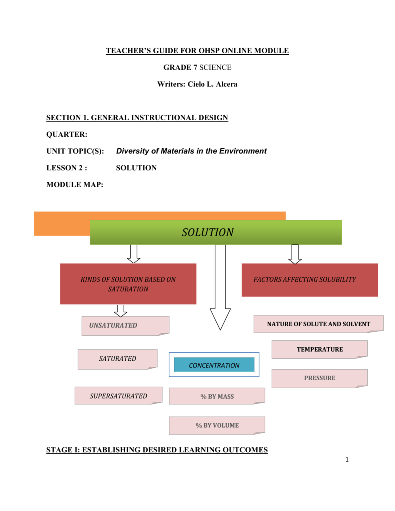 medium resolution of solution