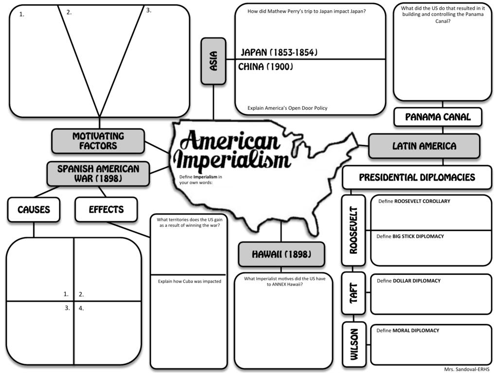 Motivating Factors Spanish American War