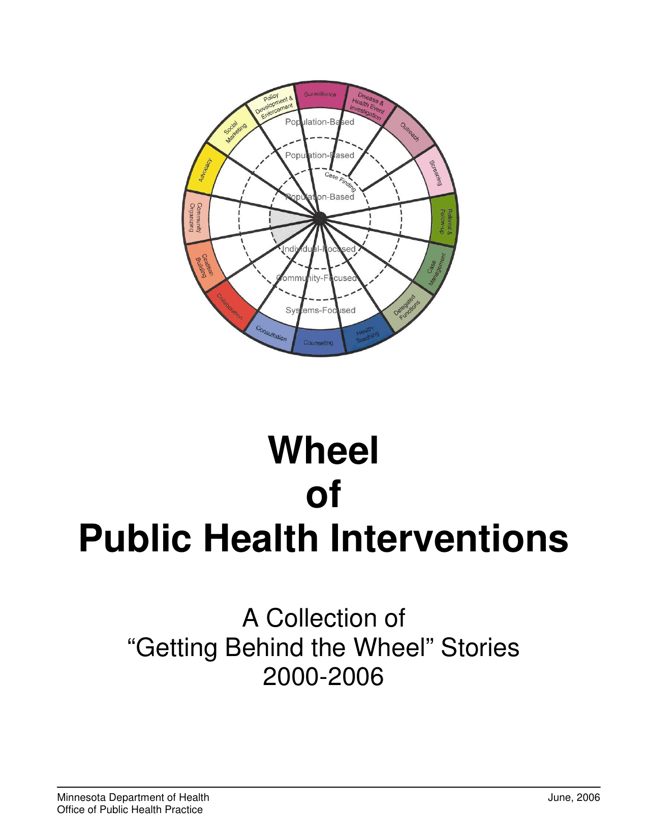 Wheel of Public Health Interventions: A Collection of