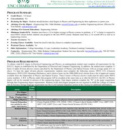 electrical engineering plan of study [ 791 x 1024 Pixel ]