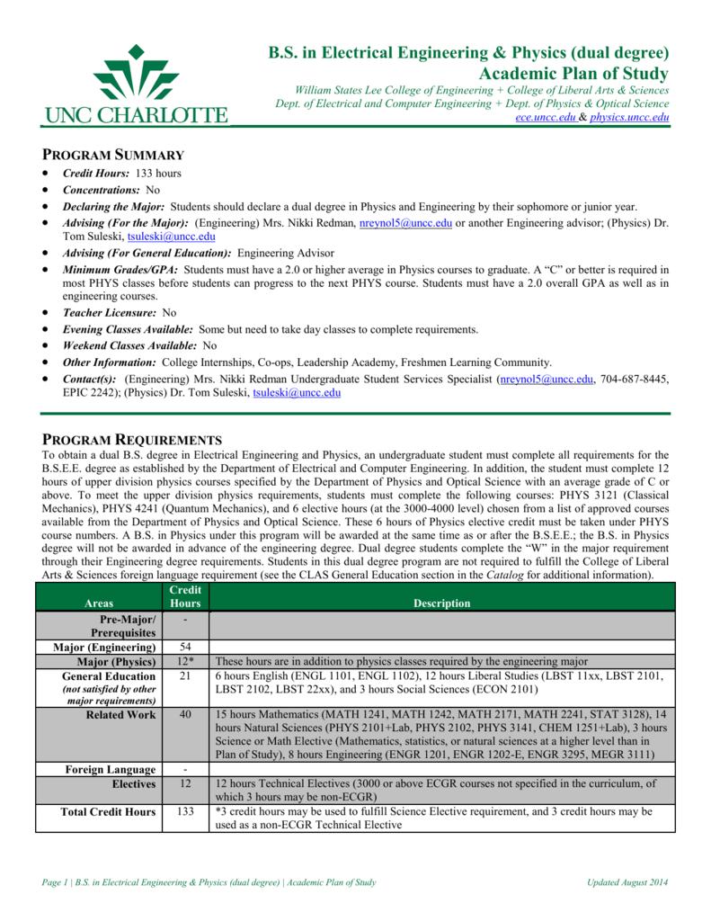 medium resolution of electrical engineering plan of study