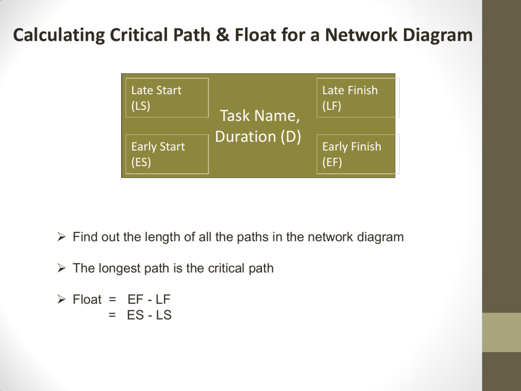 hight resolution of path network diagram