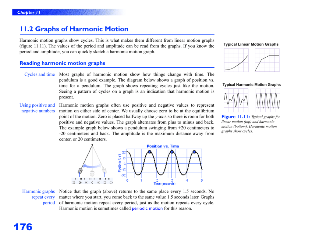 Harmonic Motion Graphs Worksheet Answers