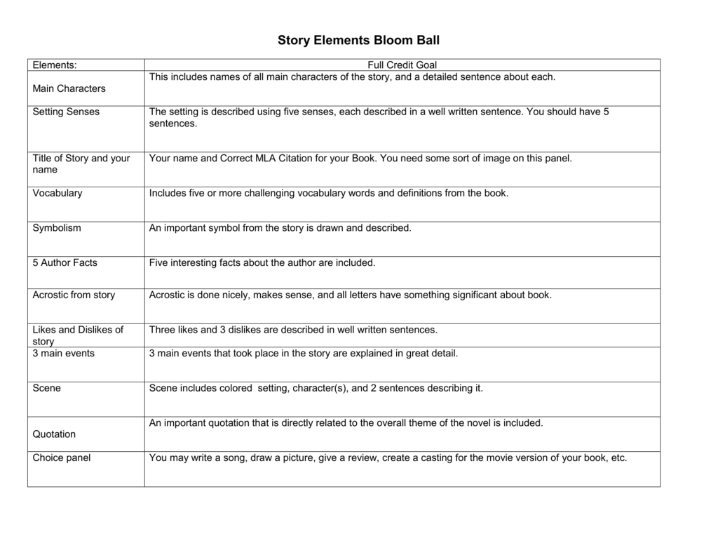Story Elements Bloom Ball