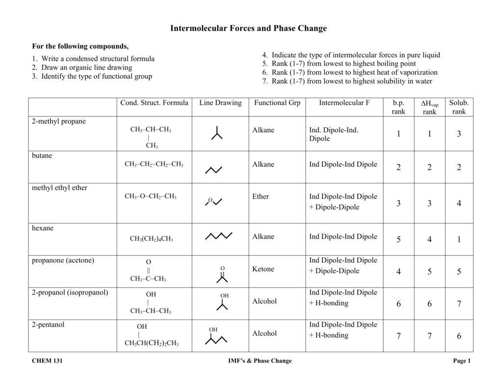 Intermolecular Forces Worksheet For Each Of The Following