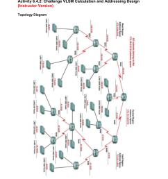 lan design diagram [ 791 x 1024 Pixel ]