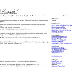 Grade 5 Reading/Language Arts Pacing Guides Instructional Week [ 791 x 1024 Pixel ]