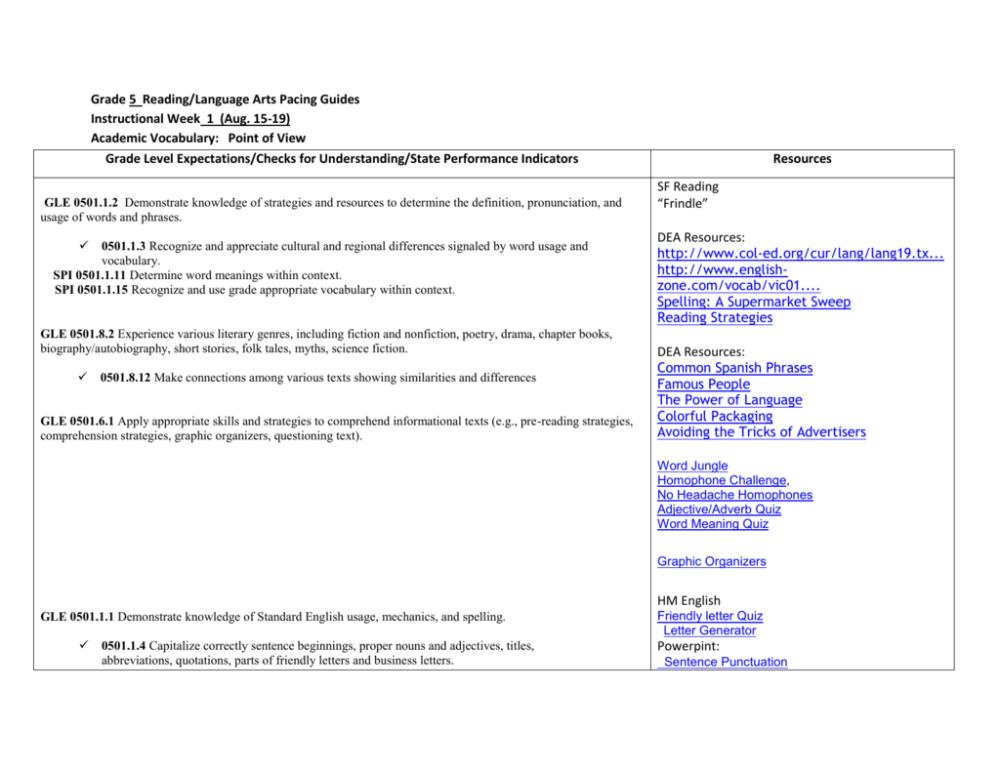 medium resolution of Grade 5 Reading/Language Arts Pacing Guides Instructional Week
