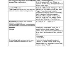 Piaget Vs Vygotsky Venn Diagram Ford Focus Mk2 Wiring Child Development Theory Gardner