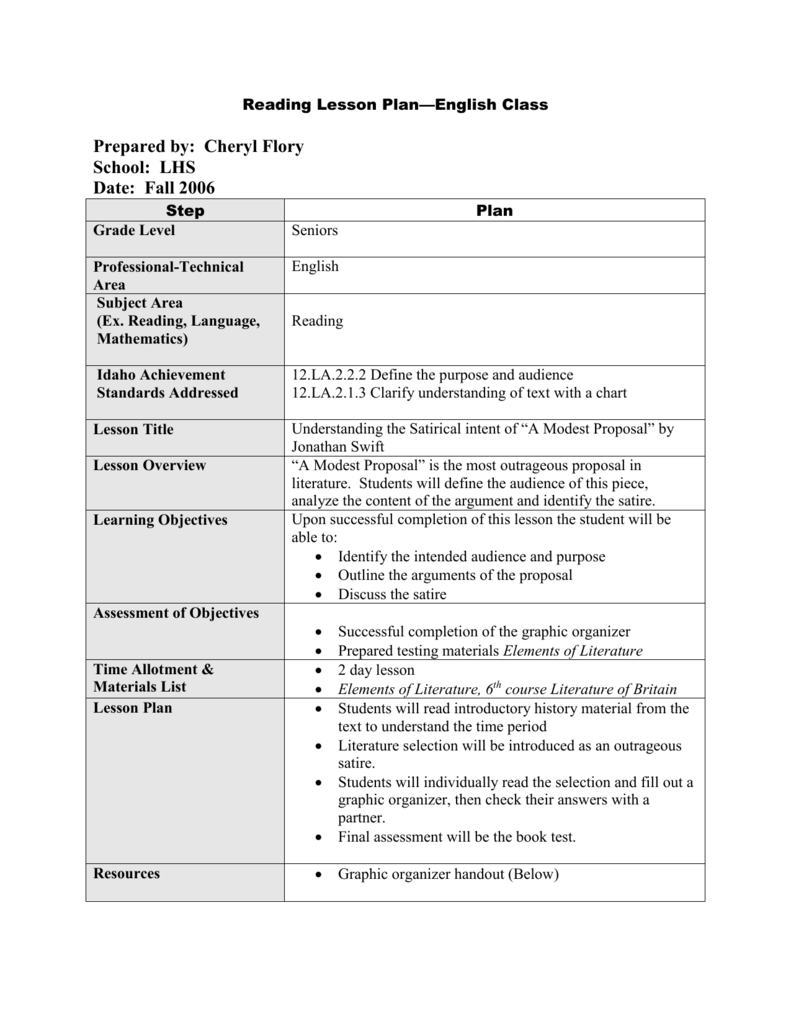 Template Worksheet For In