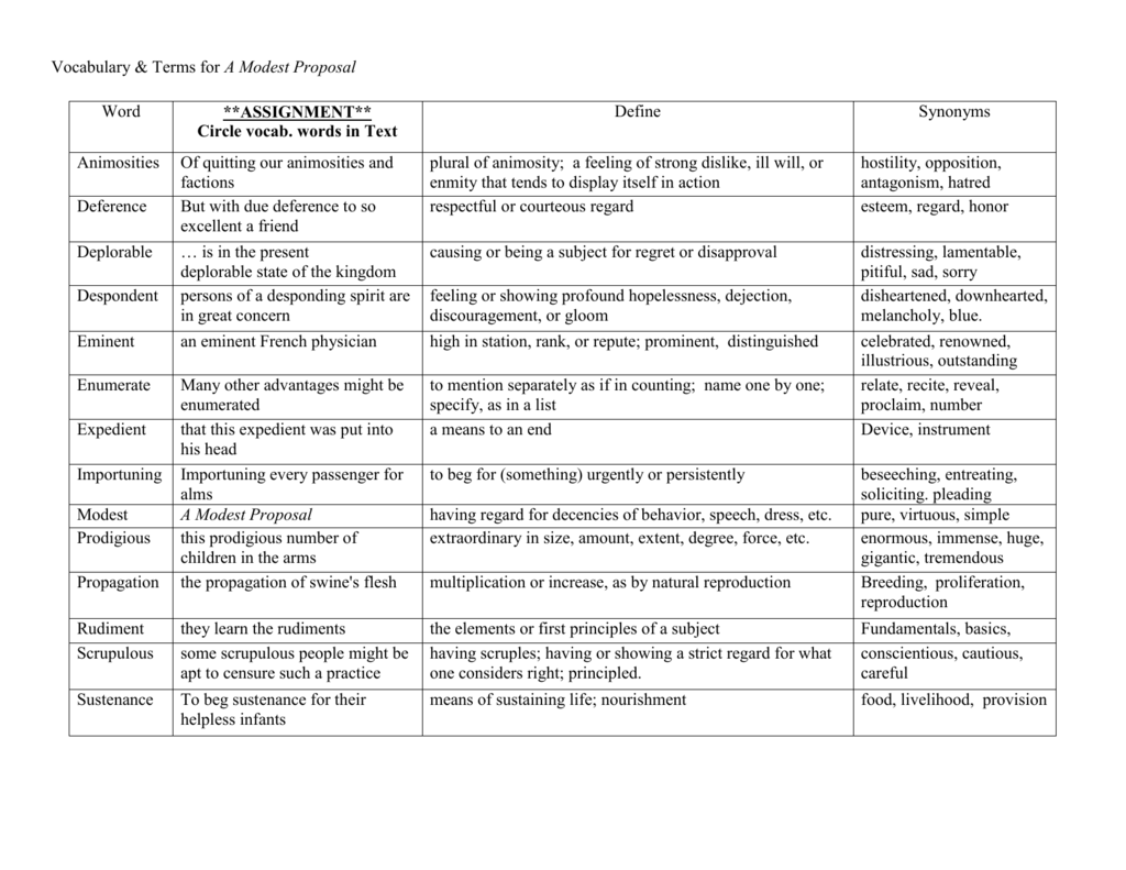 Vocabulary Worksheet For A Modest Proposal
