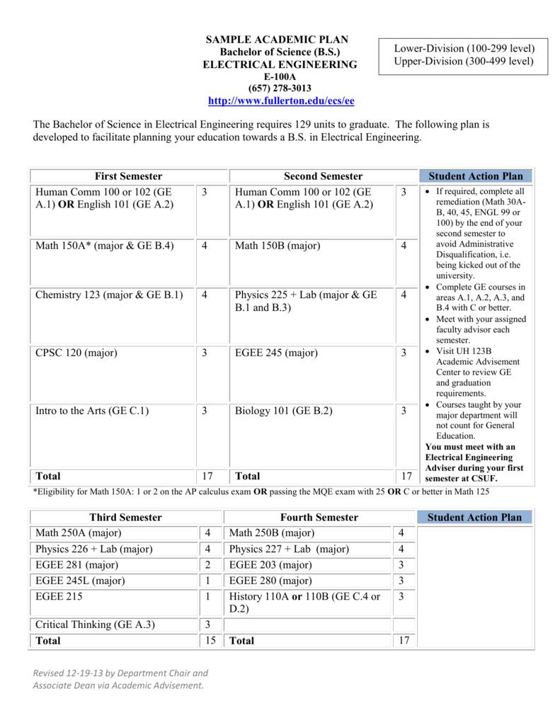 medium resolution of 4 year plan electrical engineering