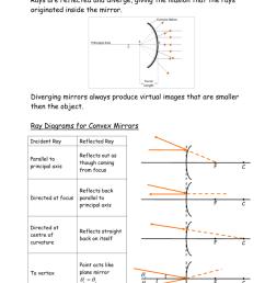 convex mirror ray diagram real image [ 791 x 1024 Pixel ]