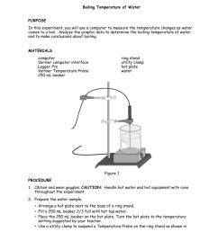 diagram of boil [ 791 x 1024 Pixel ]