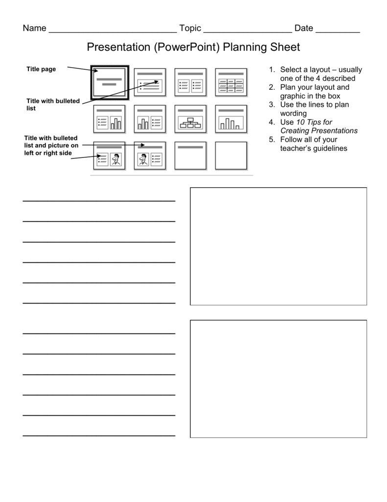 Presentation (PowerPoint) Planning Sheet