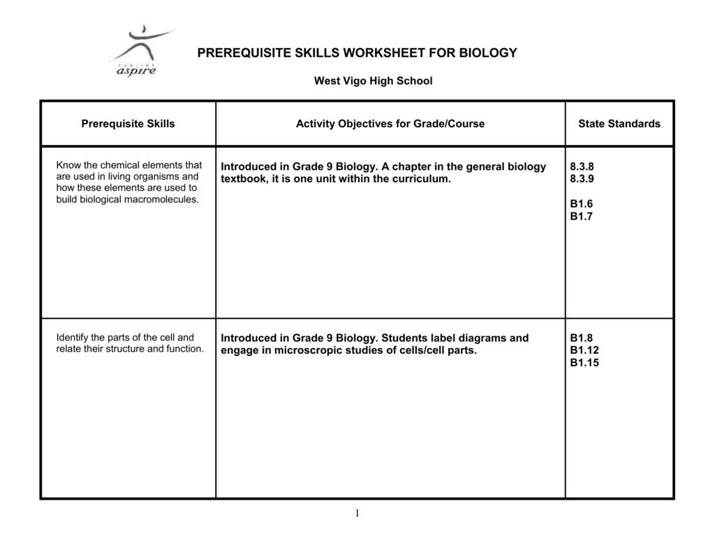 Prerequisite Skills Worksheet For Biology