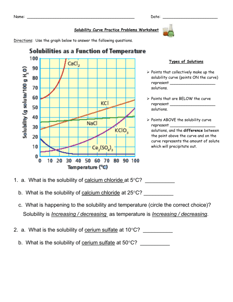 medium resolution of solubility chart worksheet answers - Yerse