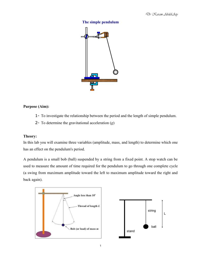 hight resolution of pendulum experiment diagram