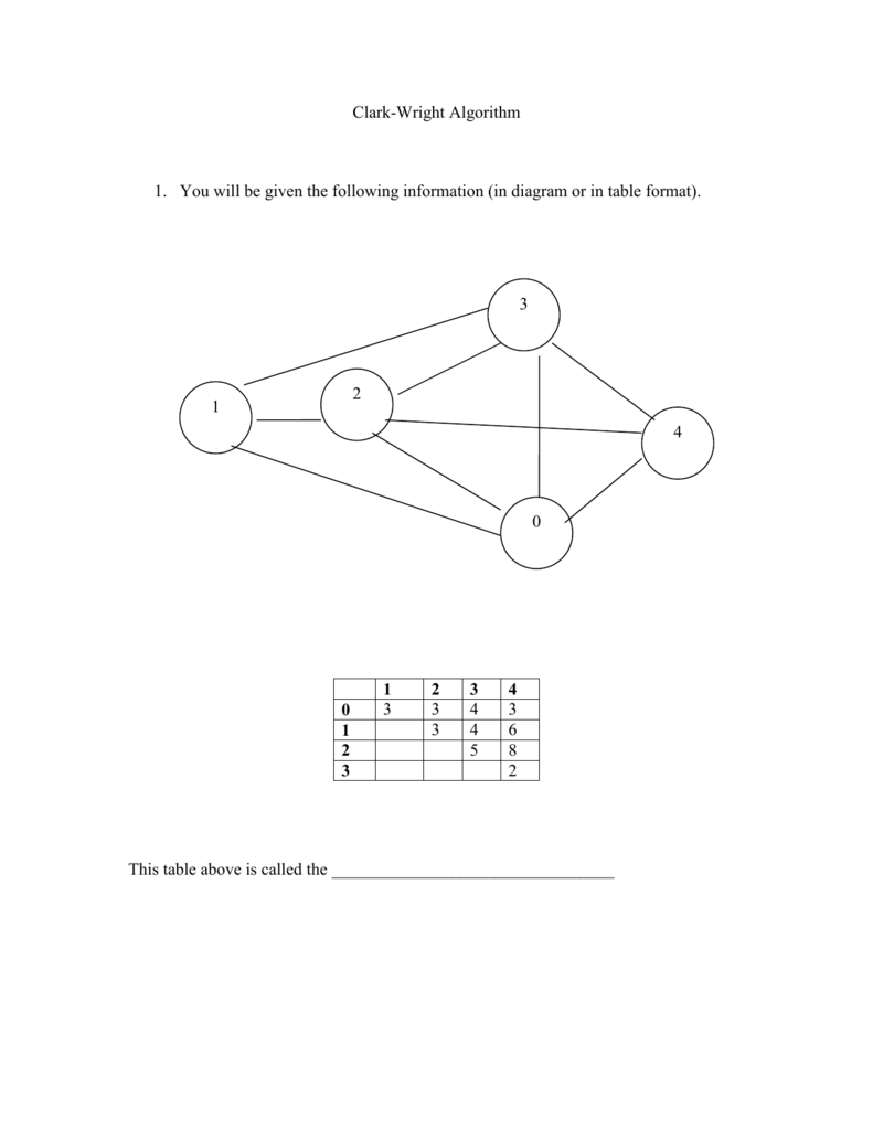 Clark-Wright Algorithm