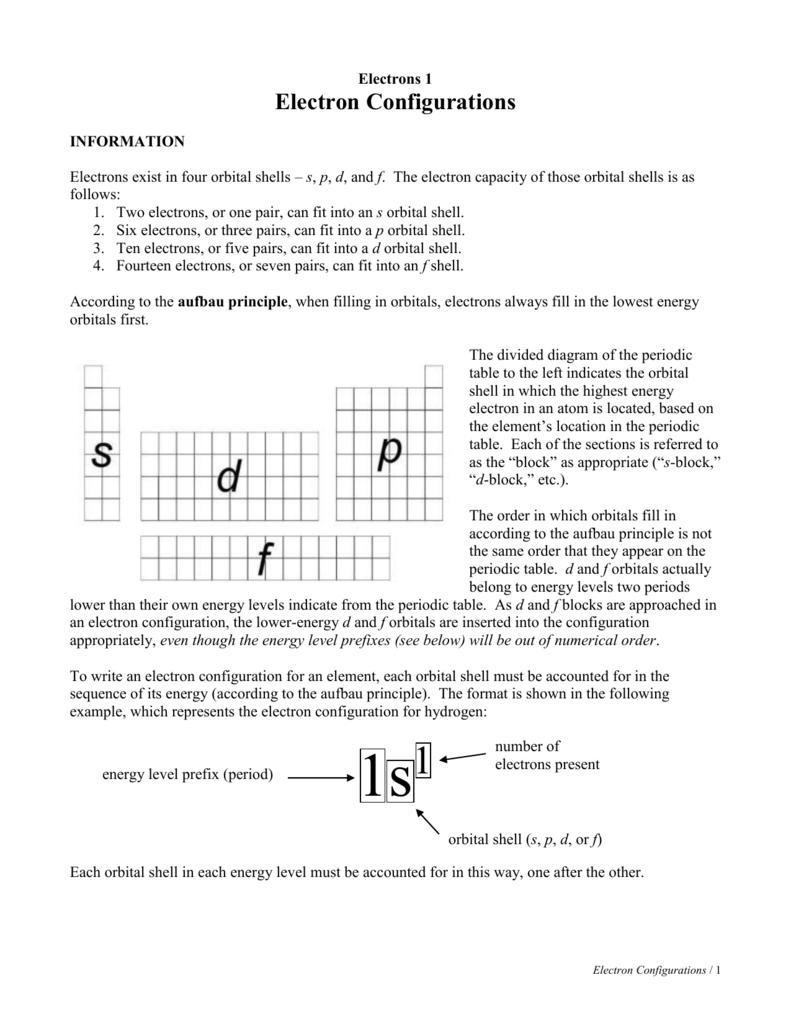 hight resolution of aufbau diagram magnesium