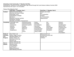 (1)-2 Miscibility of solvents (1)-3 Table of solubility characteristics