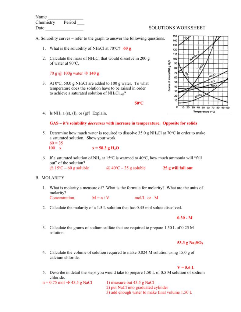 Solutions Worksheet