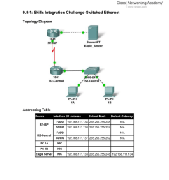 9 9 1 skills integration challenge switched ethernet topology diagram addressing table device interface ip address subnet mask default gateway fa0 0  [ 791 x 1024 Pixel ]