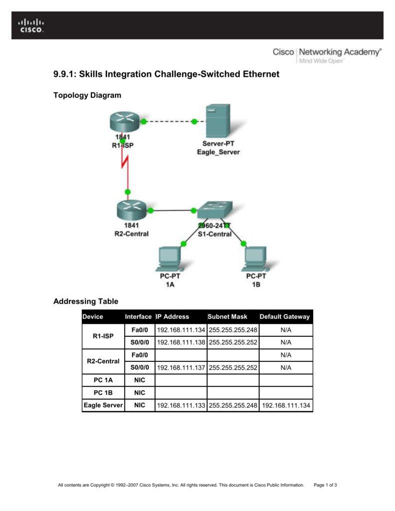 hight resolution of 9 9 1 skills integration challenge switched ethernet topology diagram addressing table device interface ip address subnet mask default gateway fa0 0