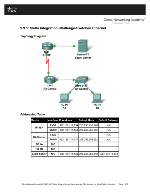 small resolution of 9 9 1 skills integration challenge switched ethernet topology diagram addressing table device interface ip address subnet mask default gateway fa0 0