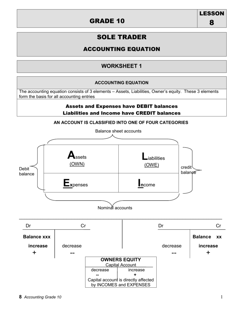 hight resolution of GRADE 10 LESSON 8 SOLE TRADER ACCOUNTING EQUATION