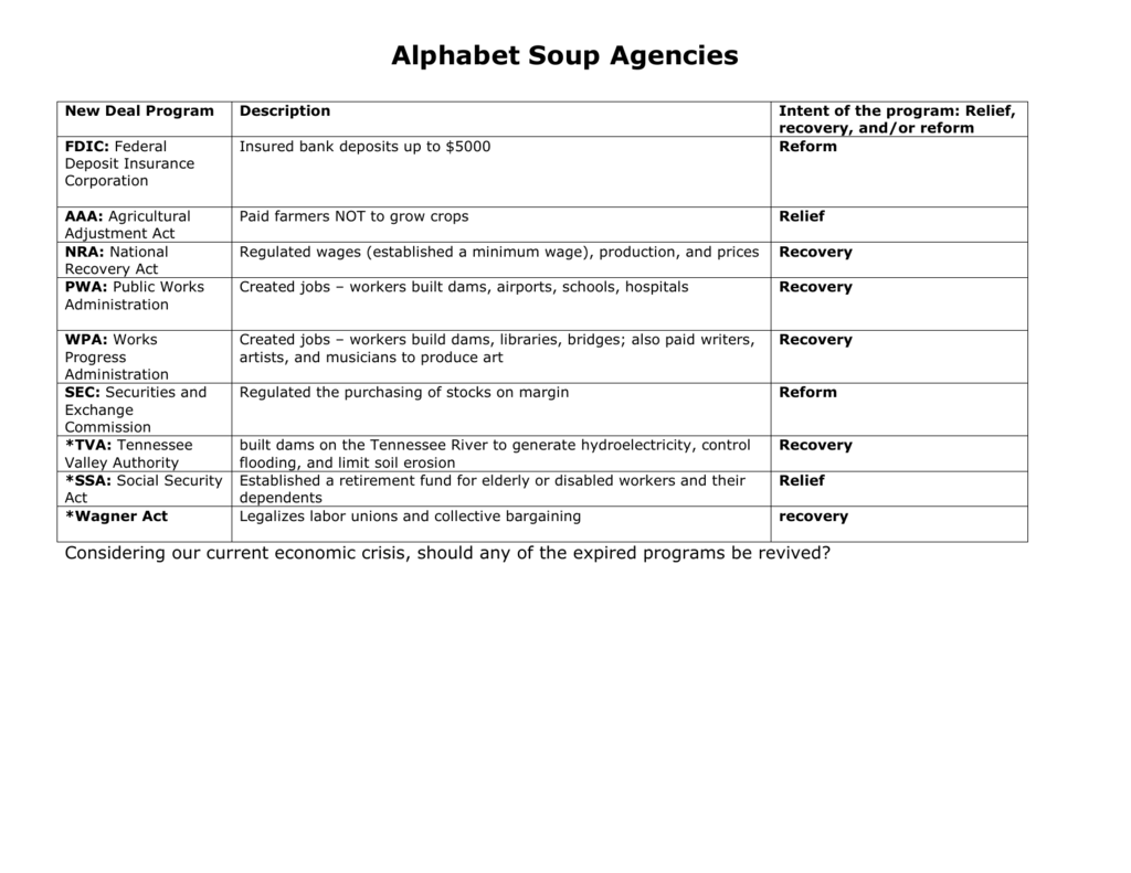 11 17 Alphabet Soup Agencies Ho Key