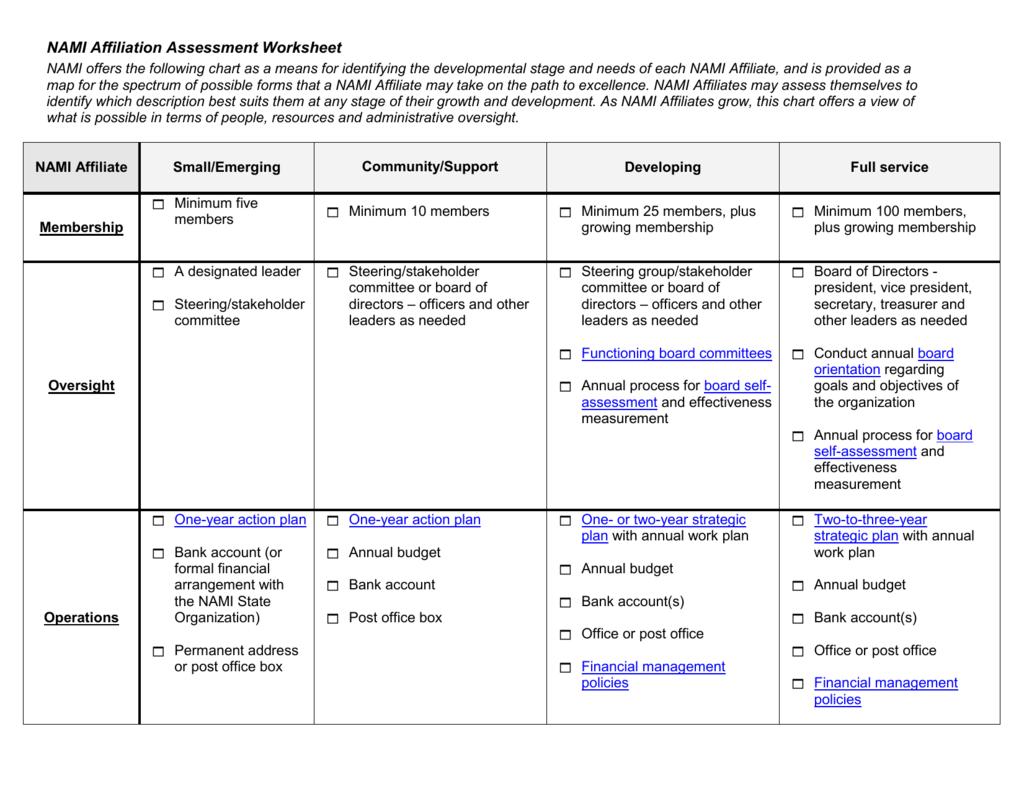 Nami Affiliation Assessment Worksheet