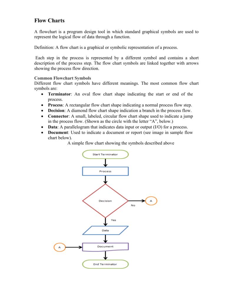 medium resolution of proces flow diagram definition