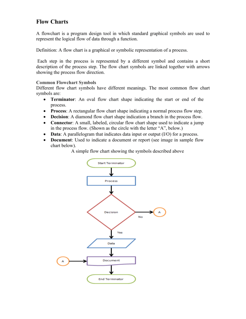 hight resolution of proces flow diagram definition