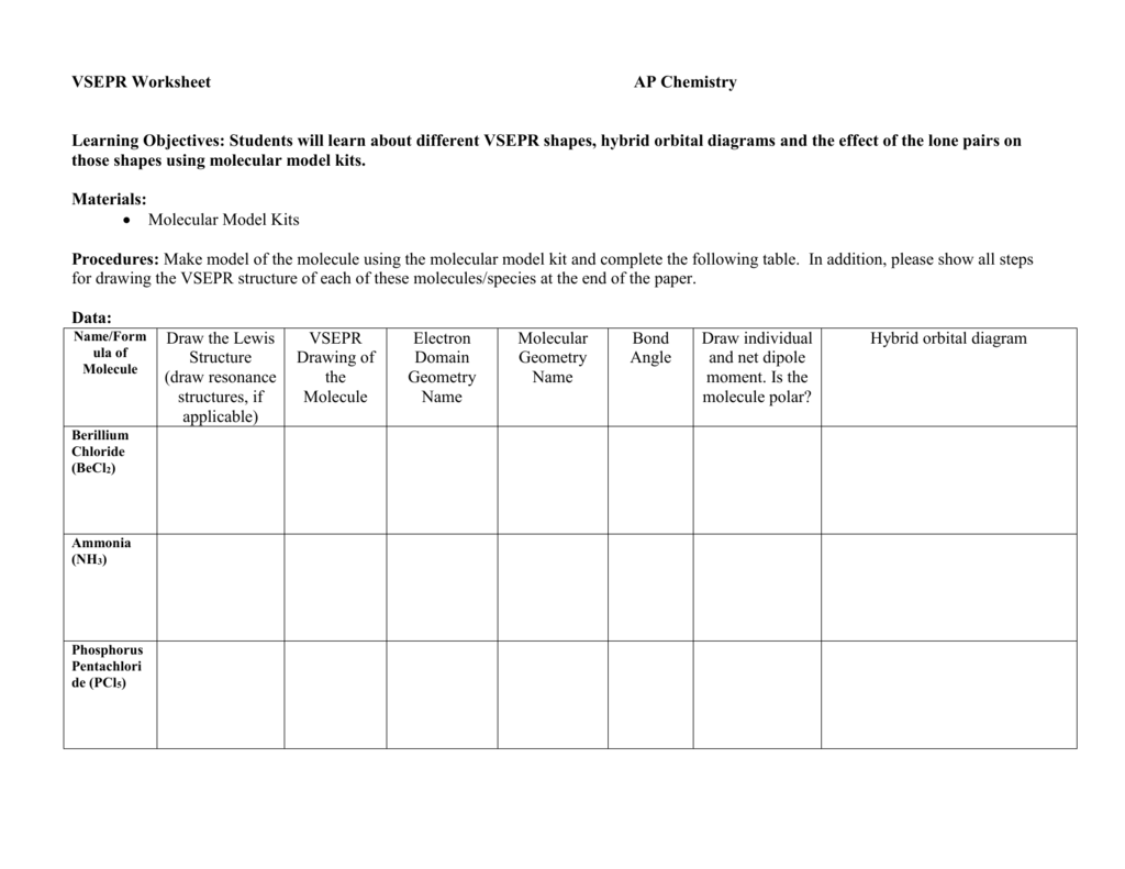 Printables Of Vsepr Worksheet Answers