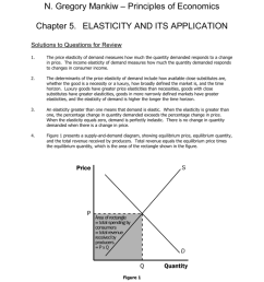 elasticity and its application solutions to questions for review 1 the price elasticity of demand measures how much the quantity demanded responds to  [ 791 x 1024 Pixel ]