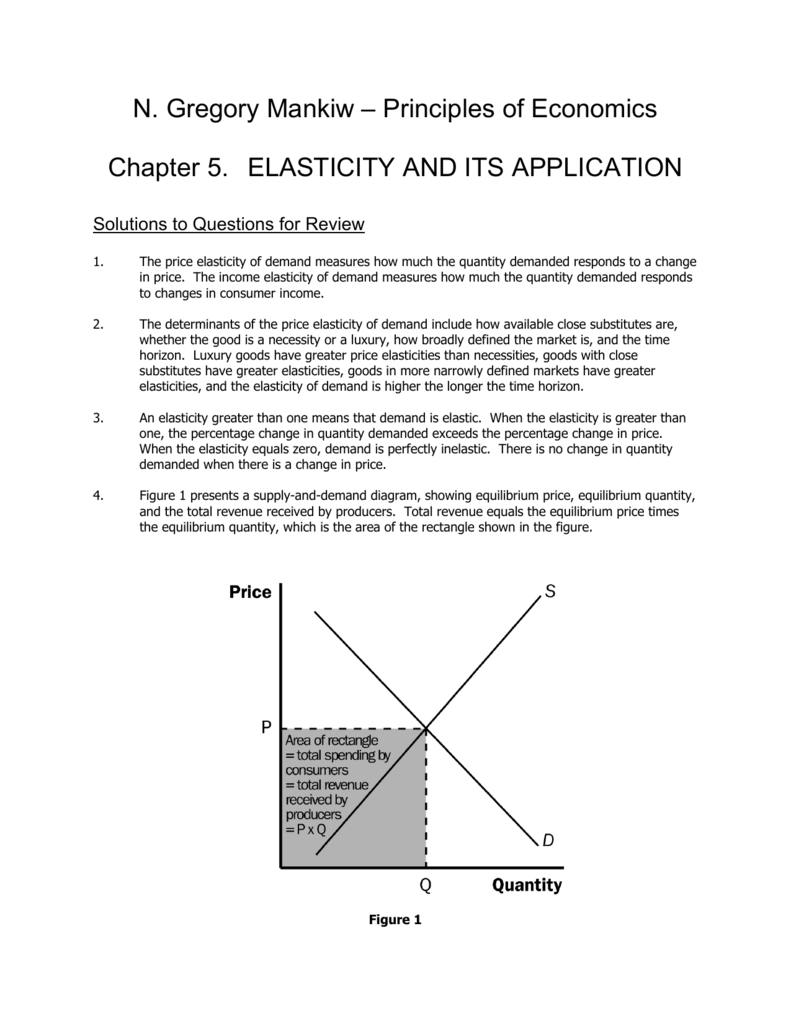 medium resolution of elasticity and its application solutions to questions for review 1 the price elasticity of demand measures how much the quantity demanded responds to