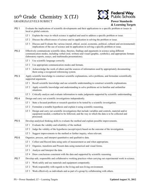 small resolution of 10th Grade Chemistry X (TJ)