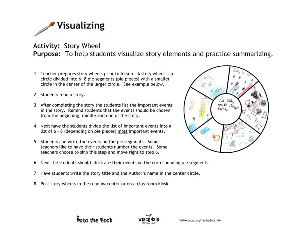 Story Wheel Lesson Plan
