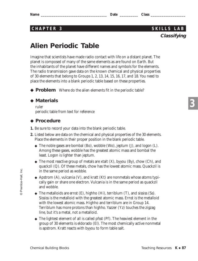 alien periodic table of elements periodic diagrams science - Activity 28b Periodic Table Of Extraterrestrial Elements