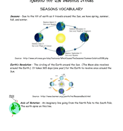 reason for the seasons notes seasons vocabulary seasons due to the tilt of earth as it travels around the sun we have spring summer fall and winter  [ 791 x 1024 Pixel ]