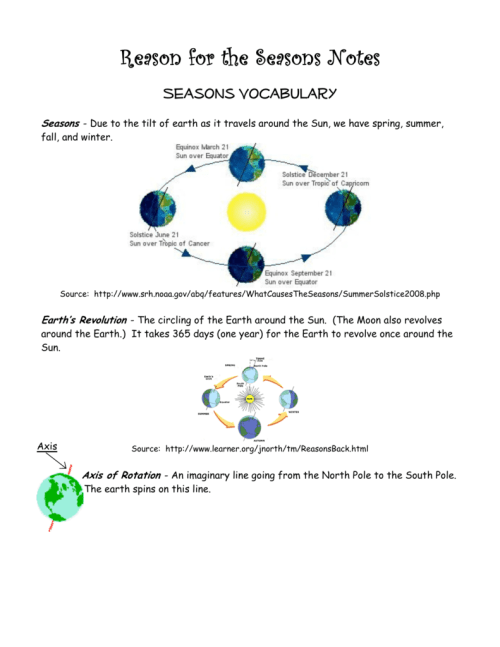 small resolution of reason for the seasons notes seasons vocabulary seasons due to the tilt of earth as it travels around the sun we have spring summer fall and winter