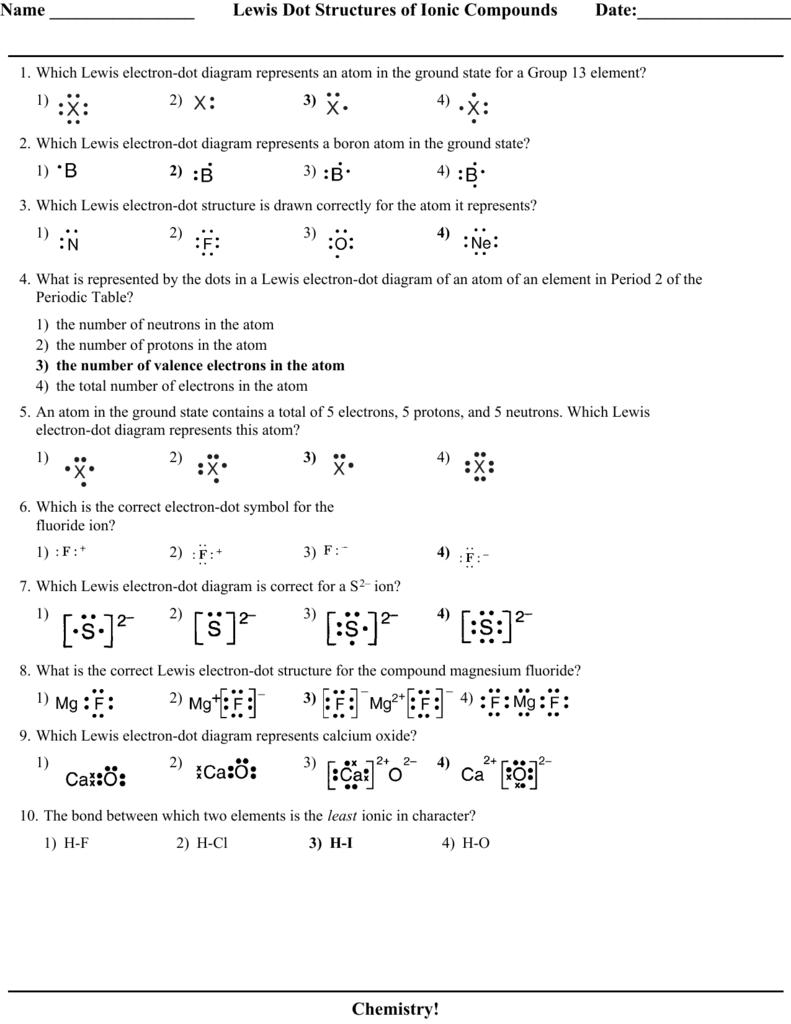 medium resolution of dot diagram of hf