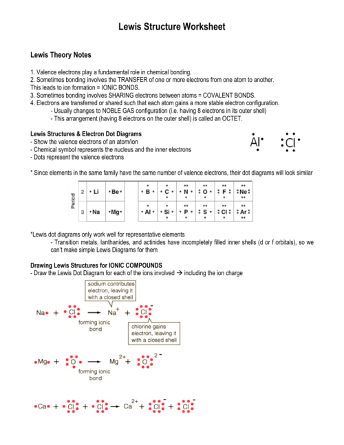 small resolution of lewis structure worksheet lewis theory notes 1 valence electrons play a fundamental role in chemical bonding 2 sometimes bonding involves the transfer of