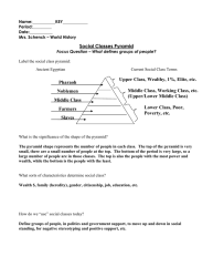 Social Classes Pyramid Pharaoh Noblemen Middle Class Farmers
